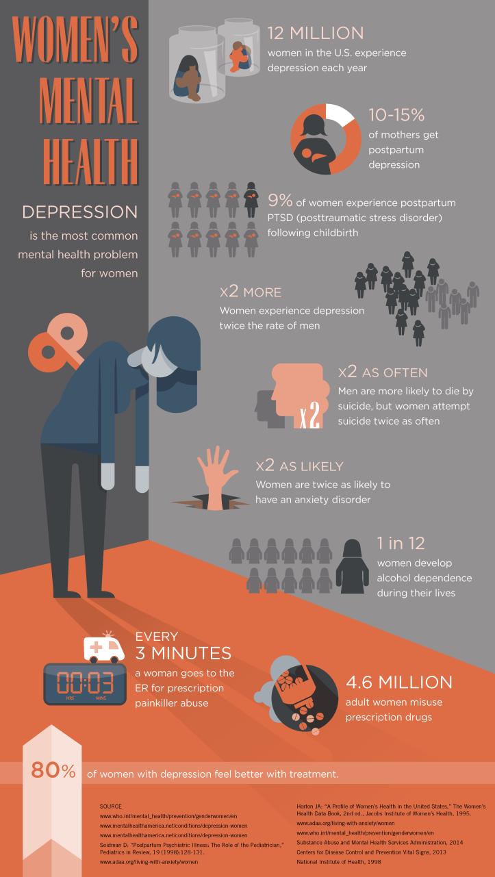 16_Womens-mental-health2.png