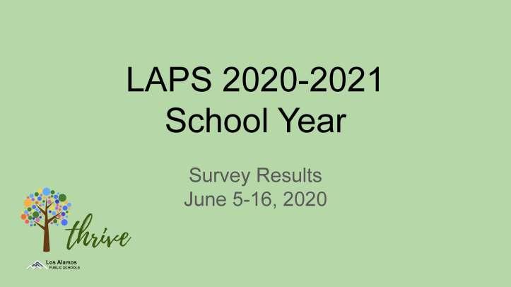 Parent Survey Summary Results